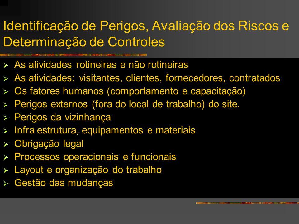 Identificação de Perigos, Avaliação dos Riscos e Determinação de Controles