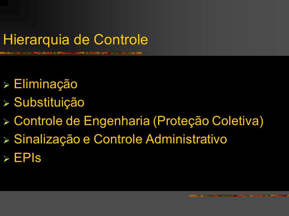 Hierarquia de Controle