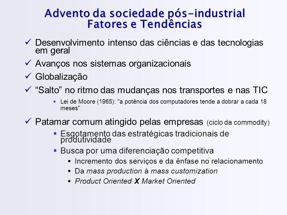 Advento da sociedade pós-industrial Fatores e Tendências