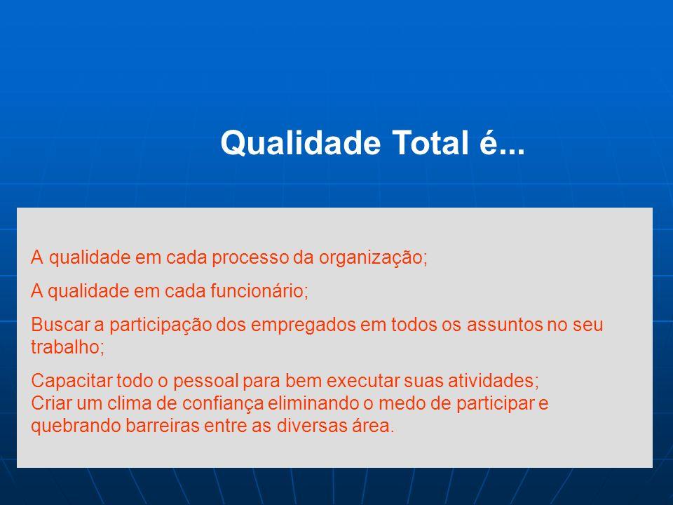 Qualidade Total é... A qualidade em cada processo da organização;