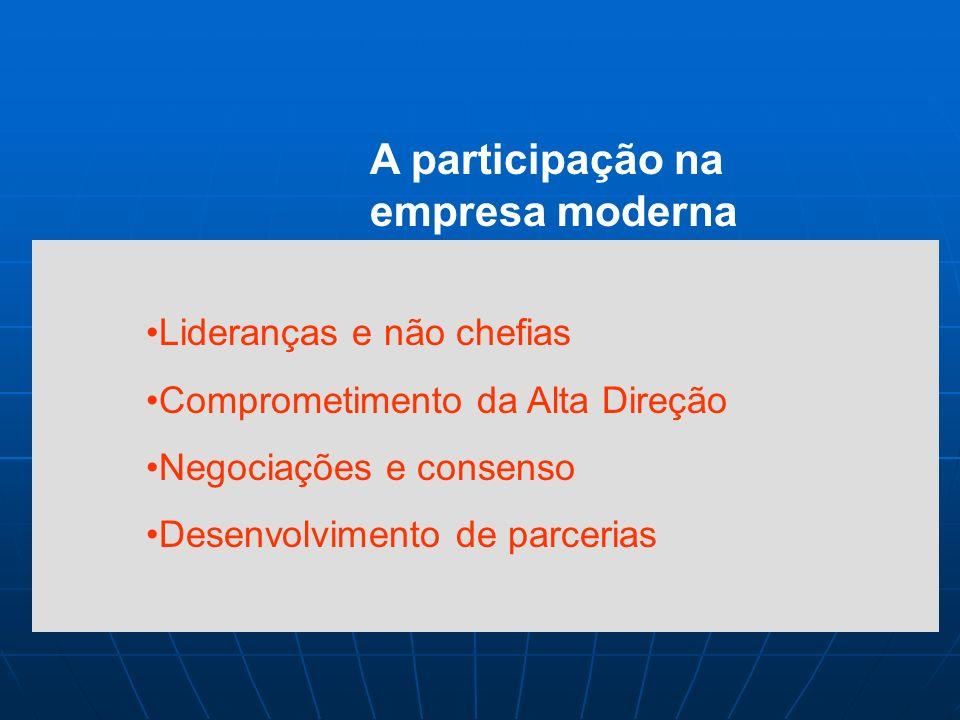 A participação na empresa moderna Lideranças e não chefias