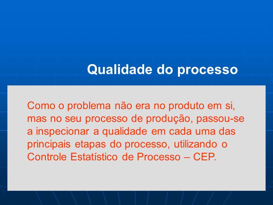 Qualidade do processo Como o problema não era no produto em si,