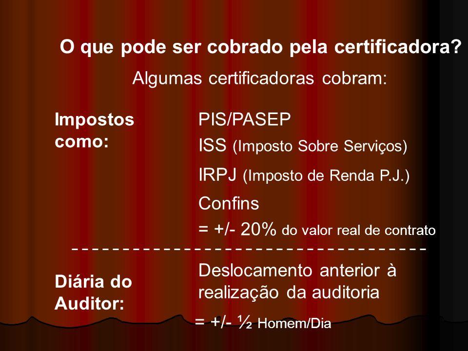O que pode ser cobrado pela certificadora