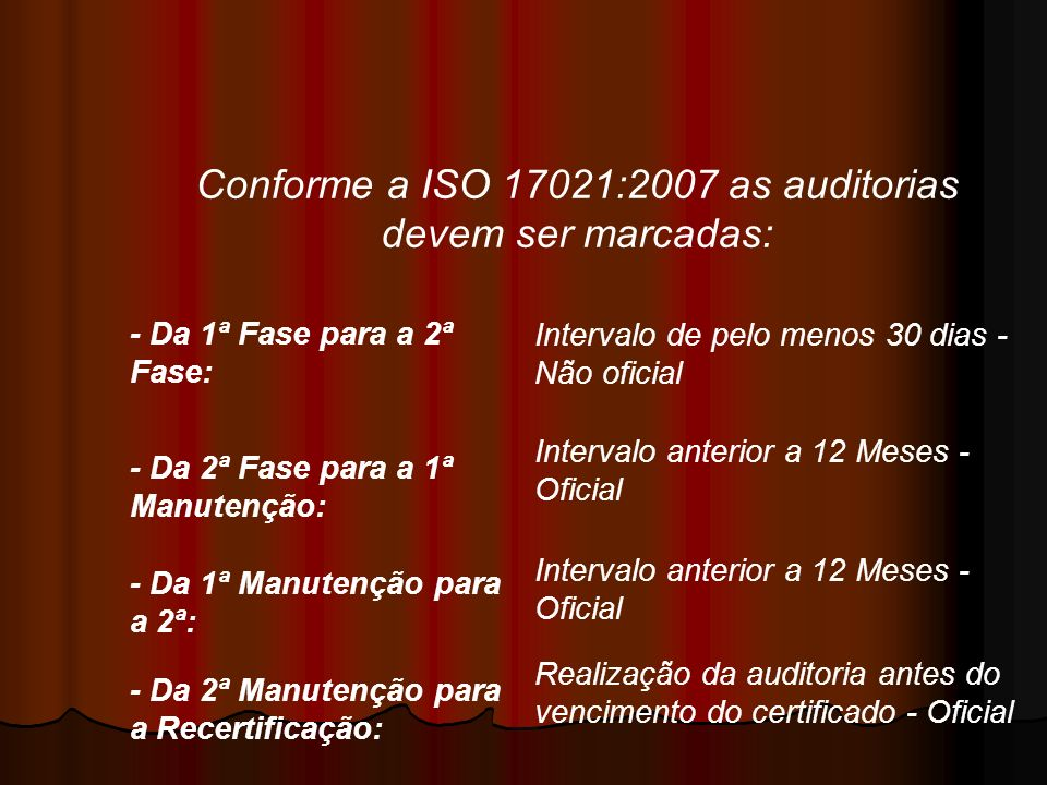 Conforme a ISO 17021:2007 as auditorias devem ser marcadas: