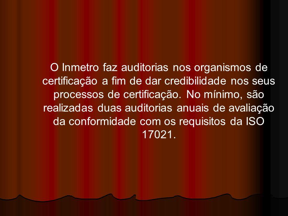 O Inmetro faz auditorias nos organismos de certificação a fim de dar credibilidade nos seus processos de certificação.