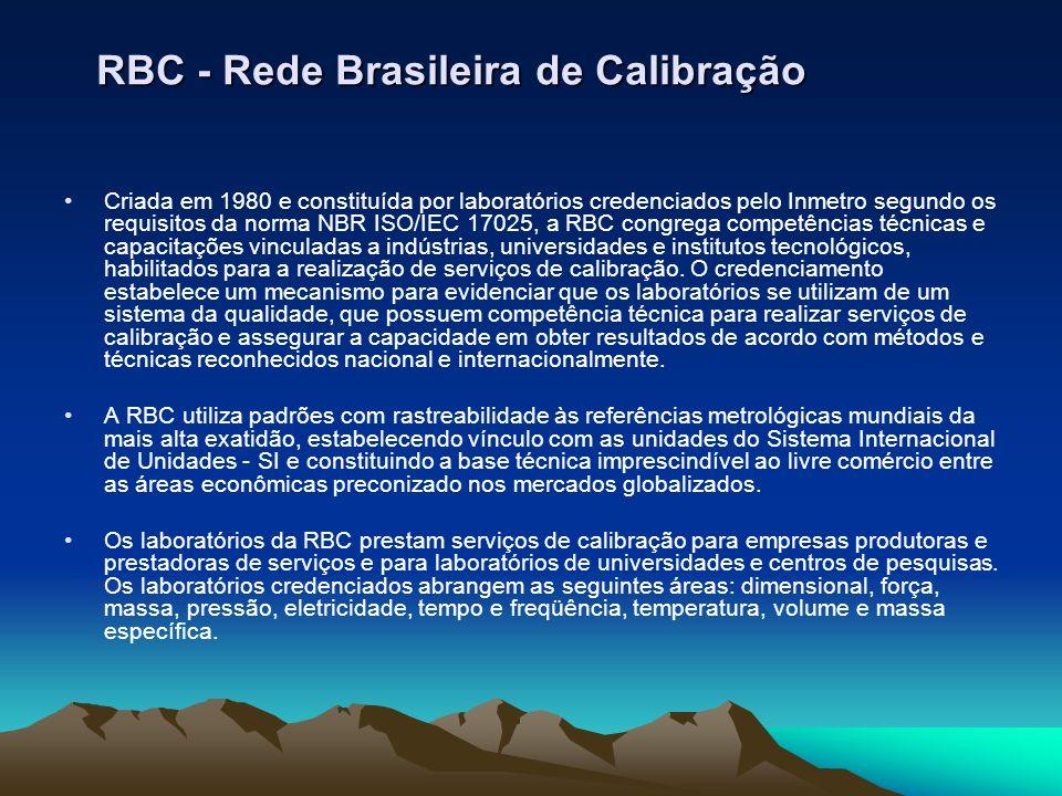RBC - Rede Brasileira de Calibração