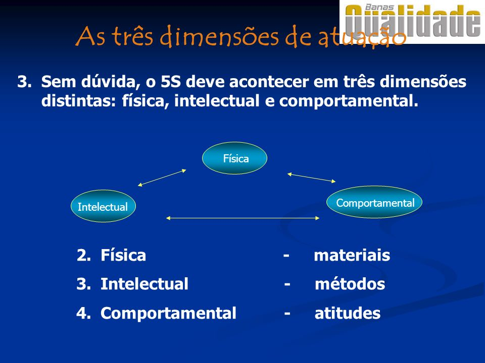 As três dimensões de atuação