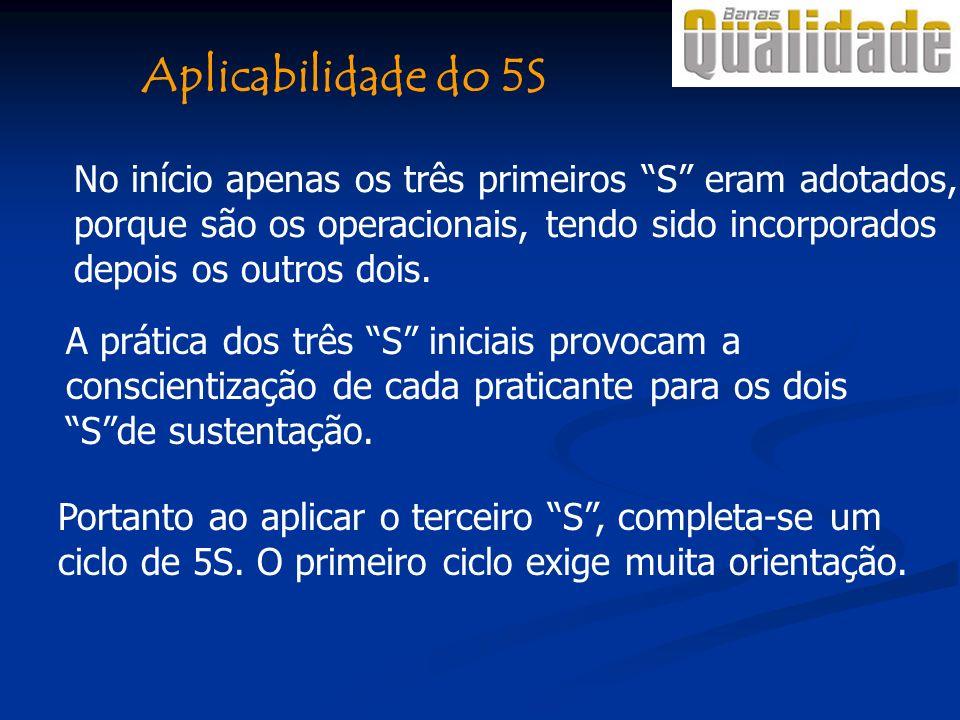 Aplicabilidade do 5S No início apenas os três primeiros S eram adotados, porque são os operacionais, tendo sido incorporados.