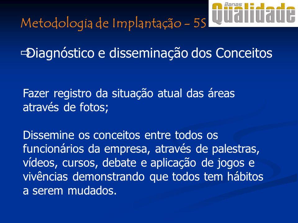 Metodologia de Implantação - 5S
