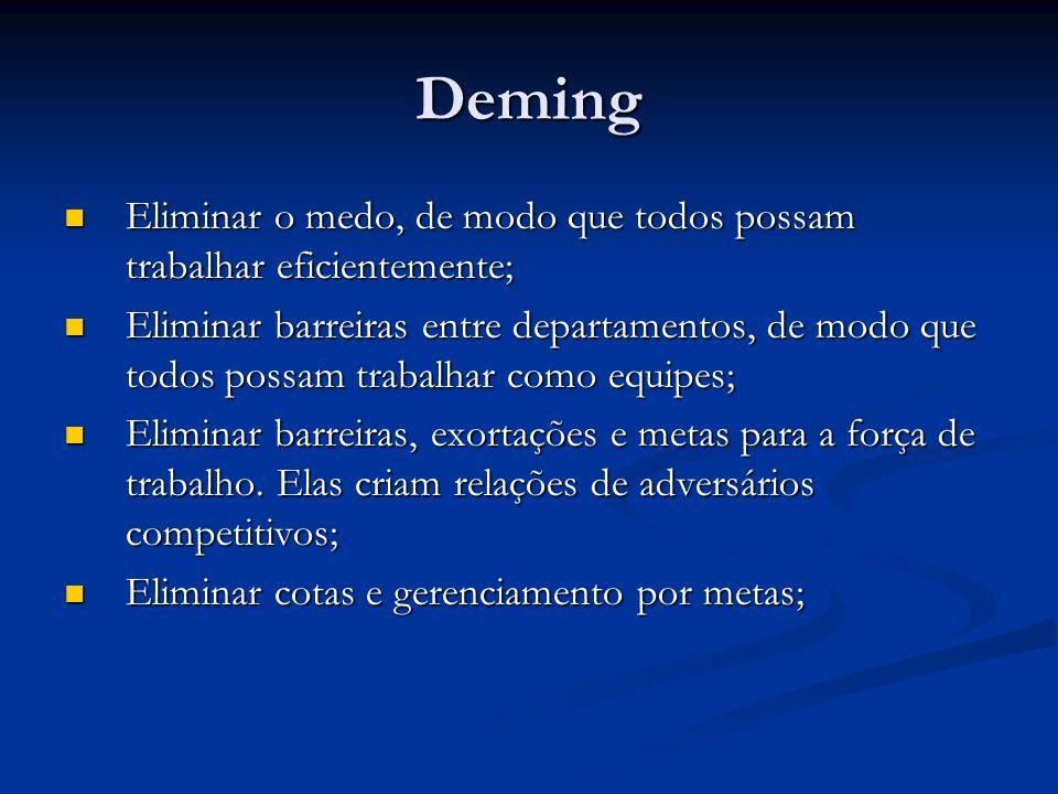 Deming Eliminar o medo, de modo que todos possam trabalhar eficientemente;