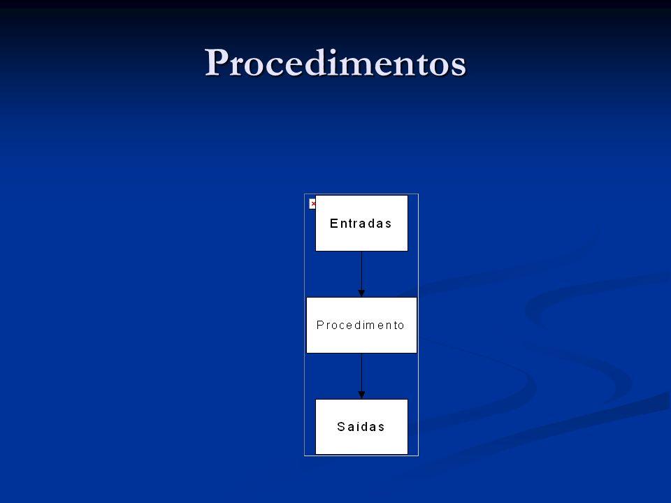 Procedimentos
