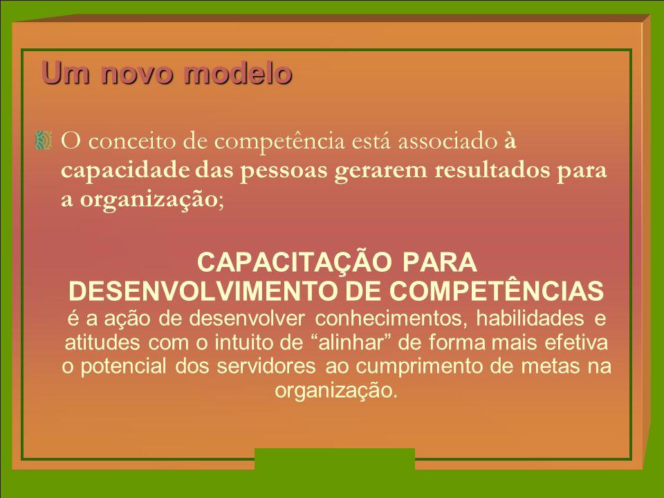 Um novo modelo O conceito de competência está associado à capacidade das pessoas gerarem resultados para a organização;