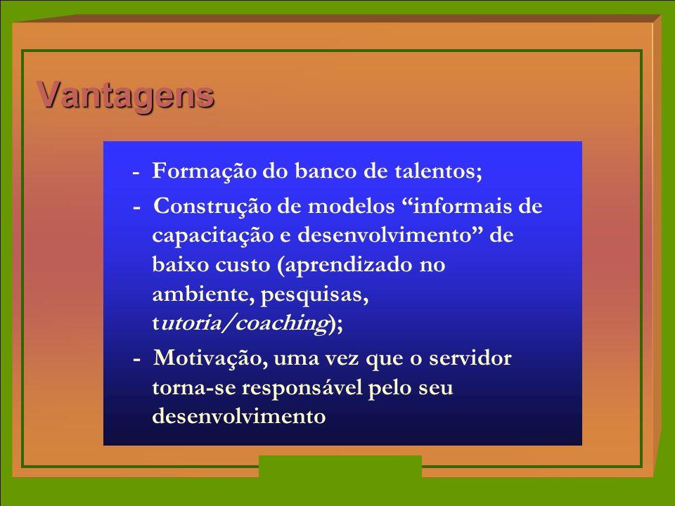 Vantagens - Formação do banco de talentos;