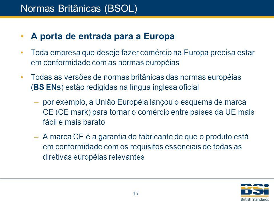Normas Britânicas (BSOL)