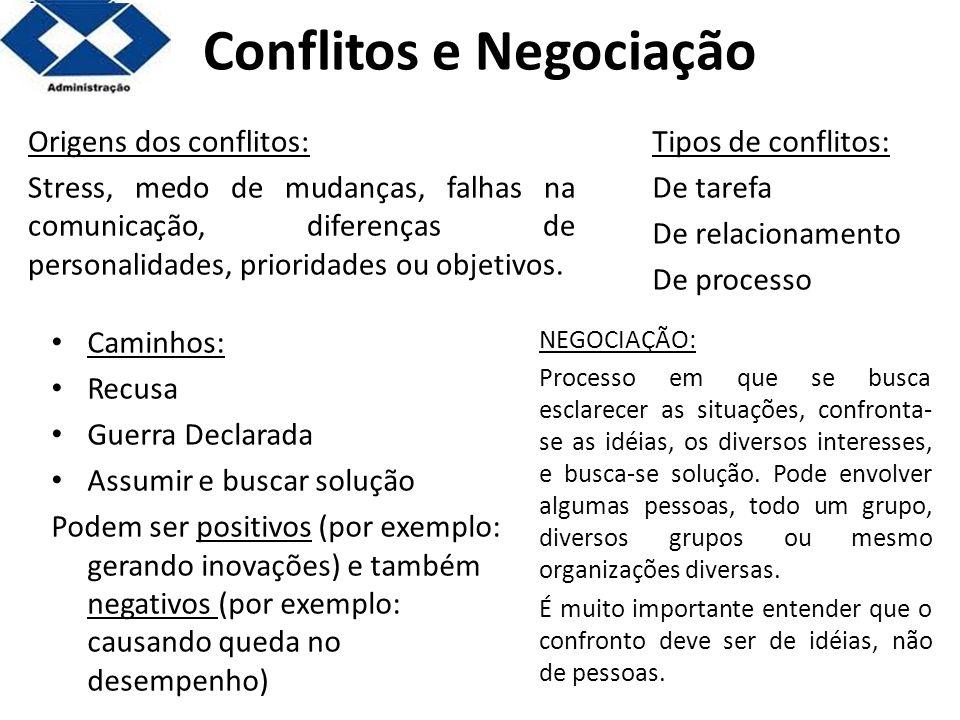 Conflitos e Negociação