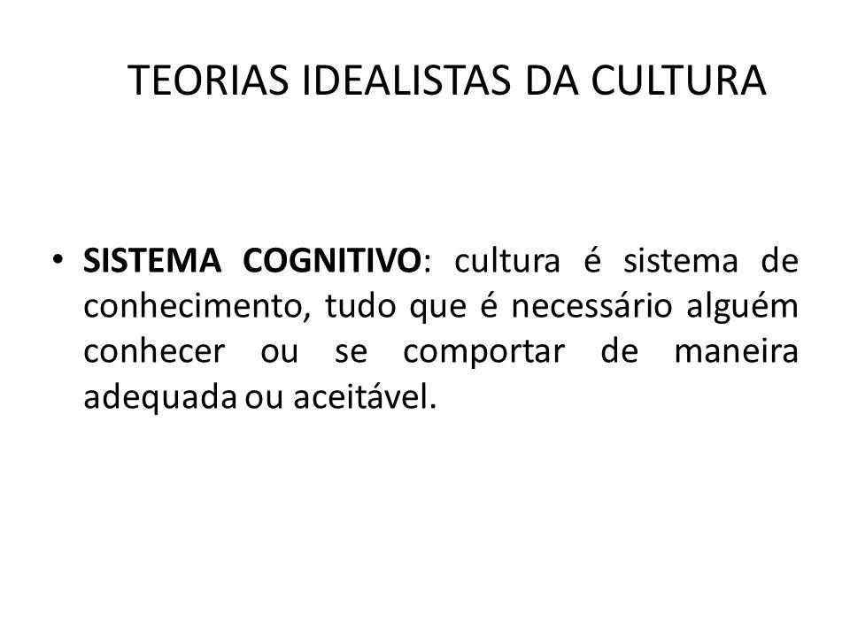 TEORIAS IDEALISTAS DA CULTURA