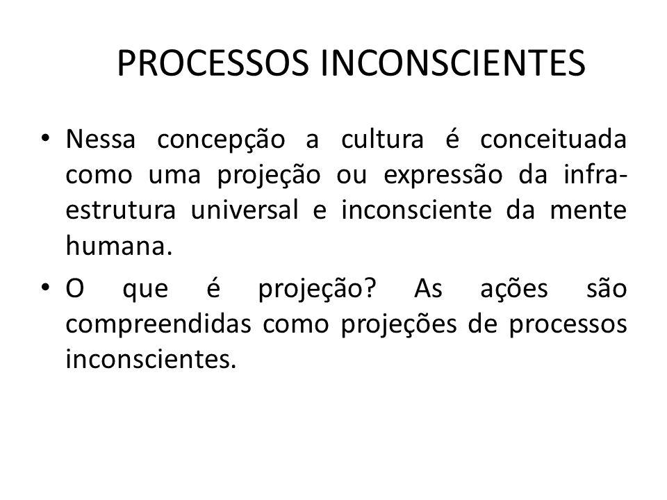 PROCESSOS INCONSCIENTES