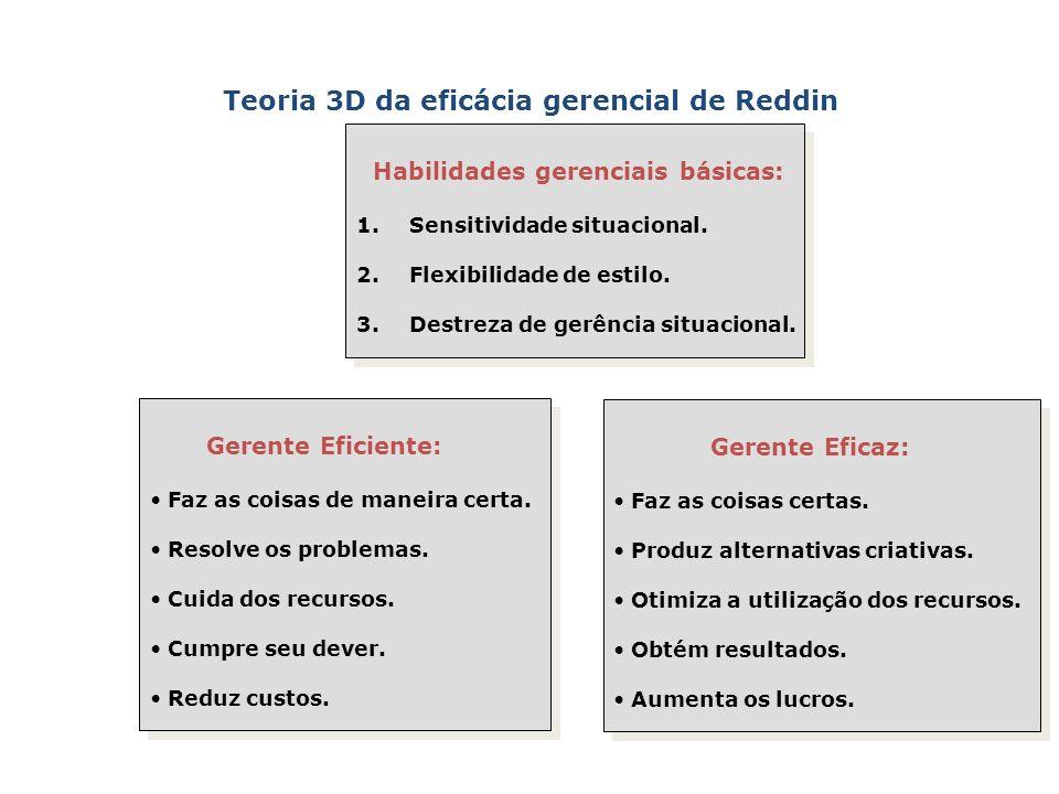 Teoria 3D da eficácia gerencial de Reddin