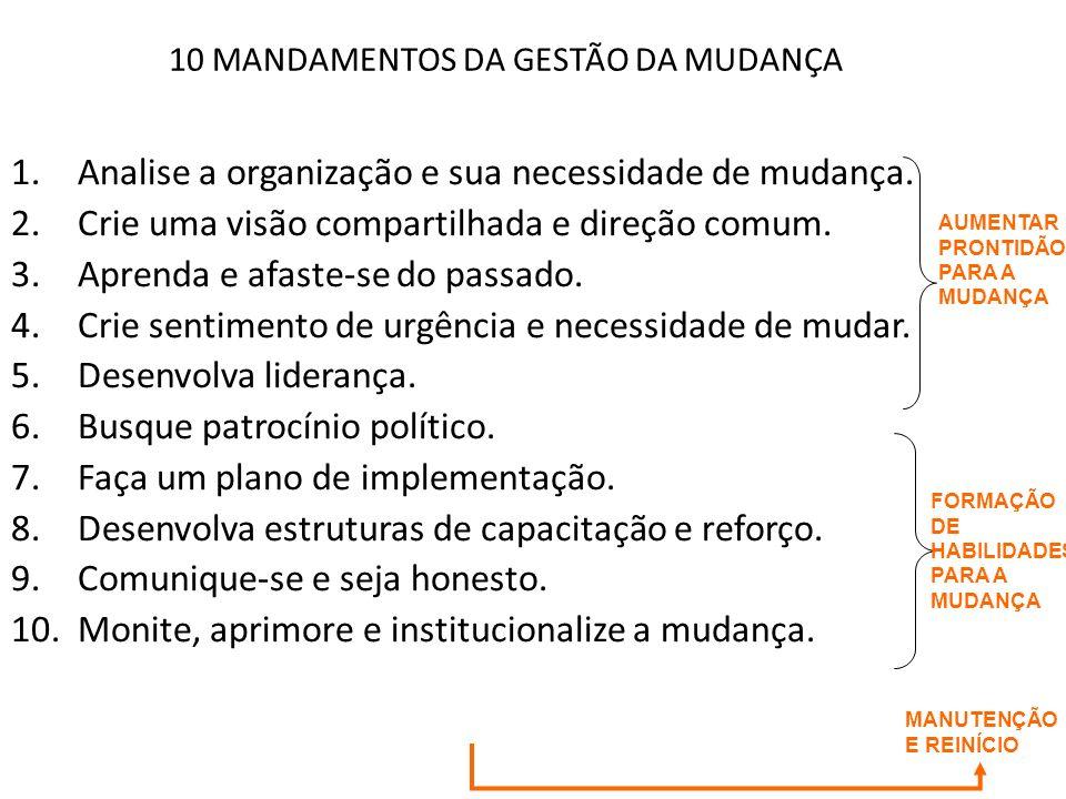 10 MANDAMENTOS DA GESTÃO DA MUDANÇA
