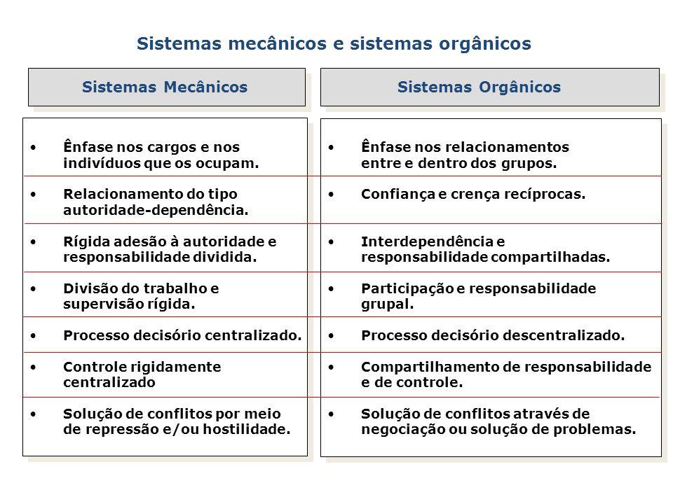 Sistemas mecânicos e sistemas orgânicos