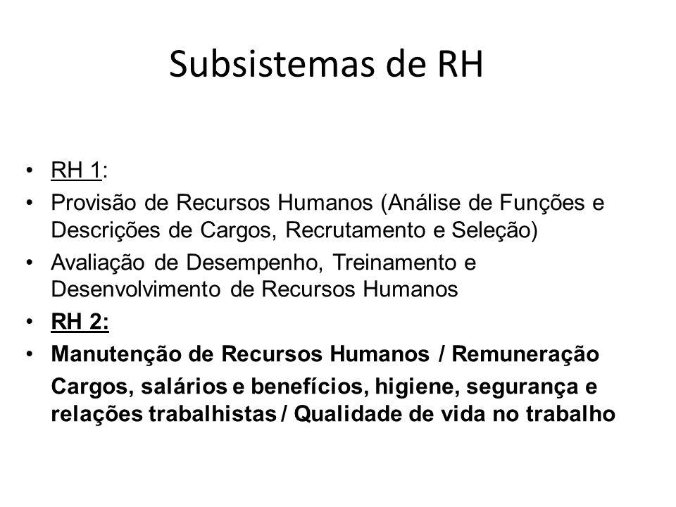 Subsistemas de RH RH 1: Provisão de Recursos Humanos (Análise de Funções e Descrições de Cargos, Recrutamento e Seleção)