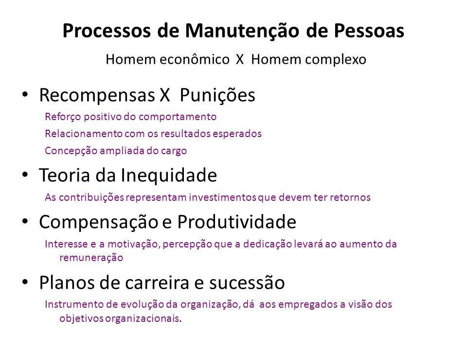 Processos de Manutenção de Pessoas Homem econômico X Homem complexo