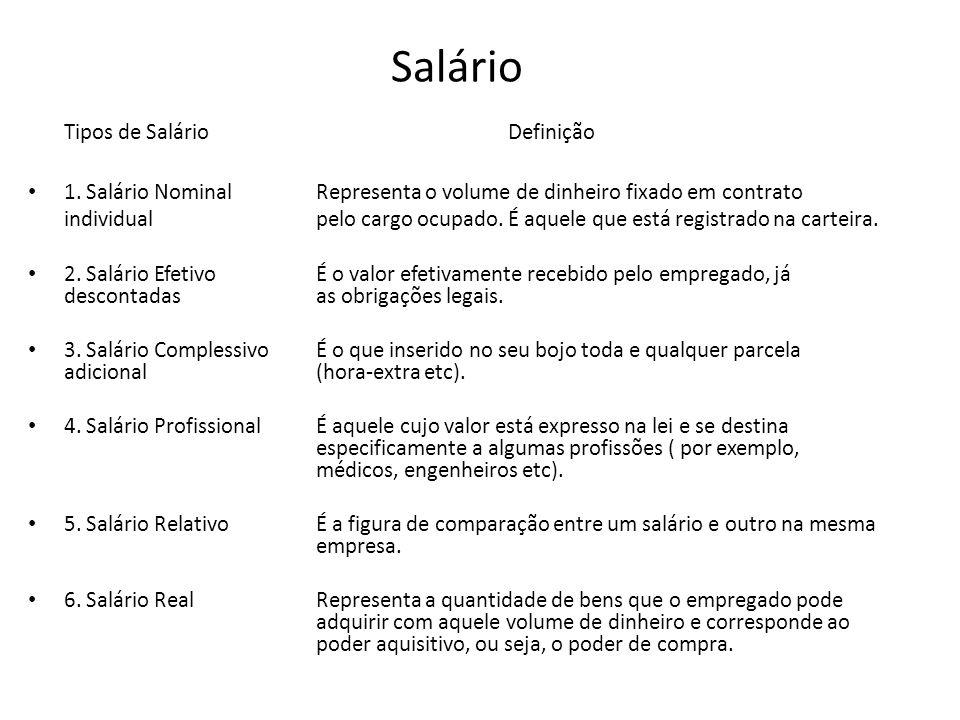 Salário Tipos de Salário Definição.