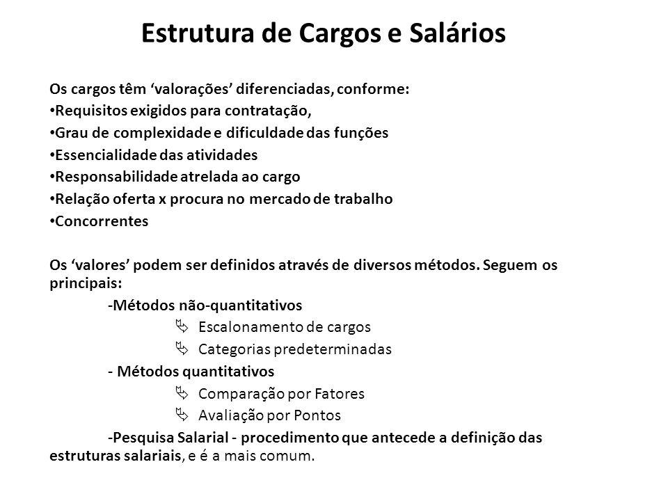 Estrutura de Cargos e Salários