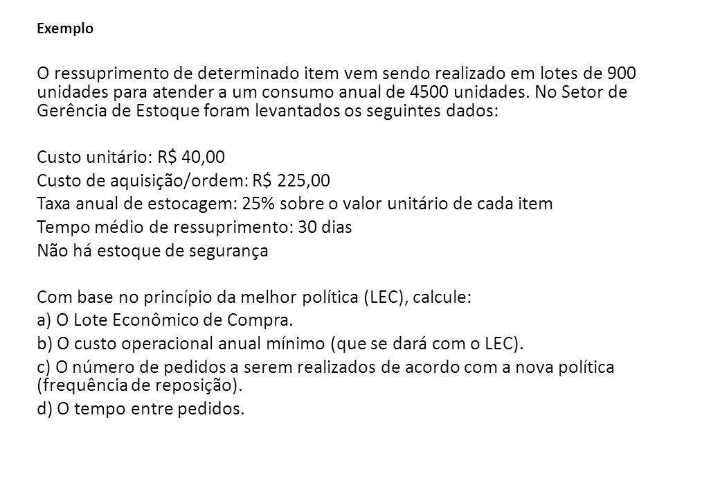 Custo de aquisição/ordem: R$ 225,00