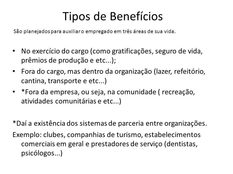 Tipos de Benefícios São planejados para auxiliar o empregado em três áreas de sua vida.
