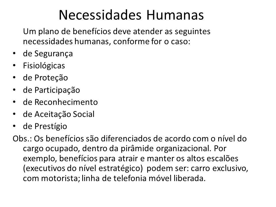 Necessidades HumanasUm plano de benefícios deve atender as seguintes necessidades humanas, conforme for o caso: