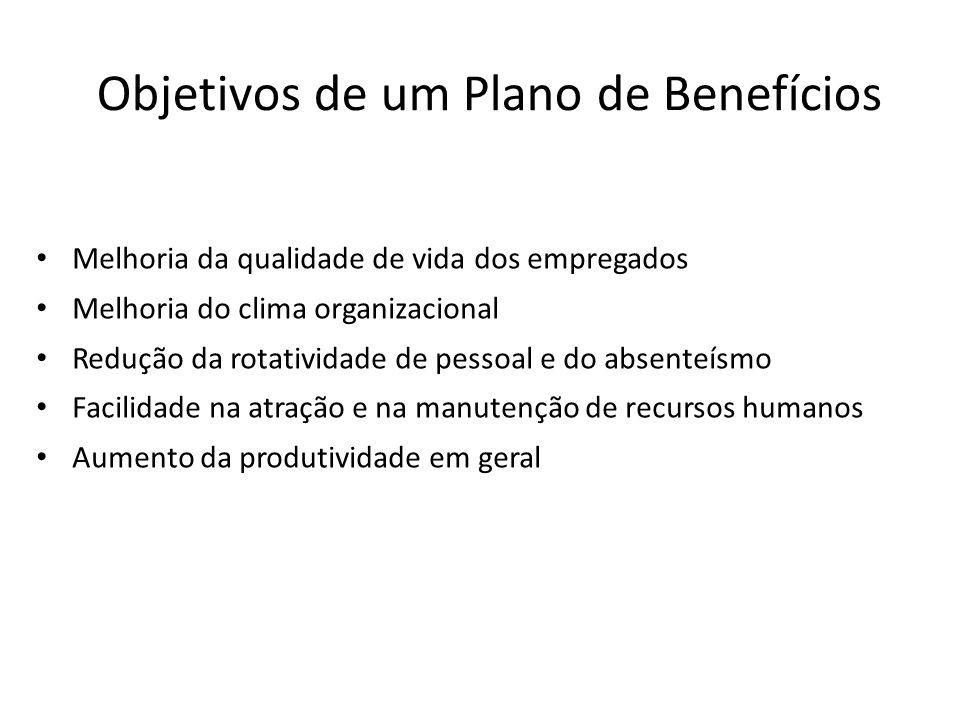 Objetivos de um Plano de Benefícios