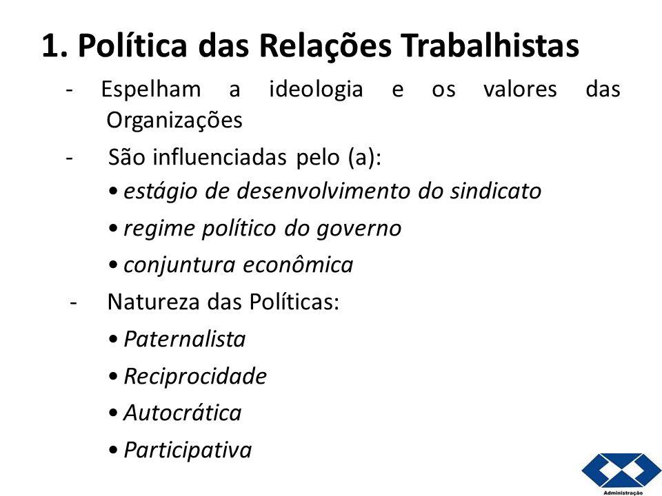 1. Política das Relações Trabalhistas