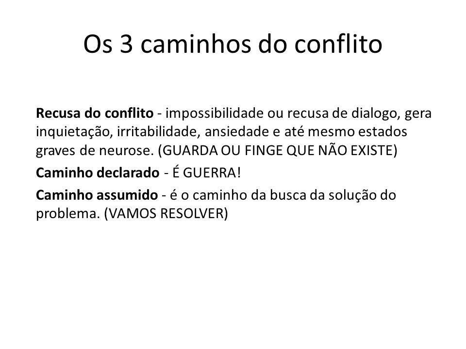 Os 3 caminhos do conflito