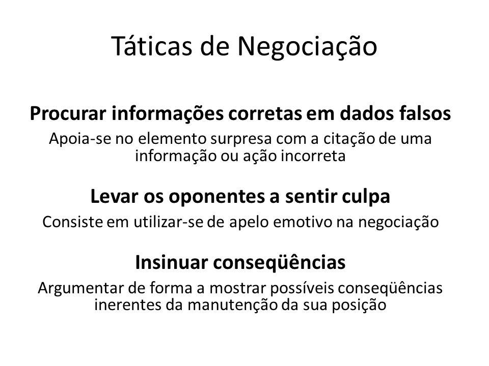 Táticas de Negociação Procurar informações corretas em dados falsos