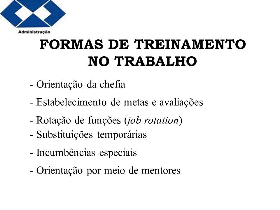 FORMAS DE TREINAMENTO NO TRABALHO