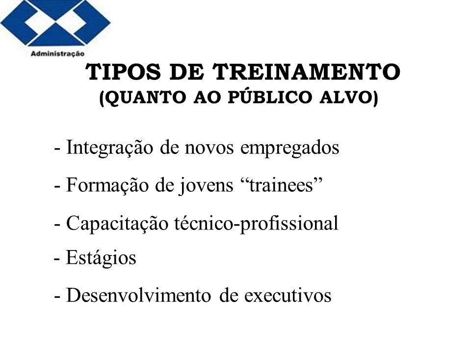 TIPOS DE TREINAMENTO (QUANTO AO PÚBLICO ALVO)