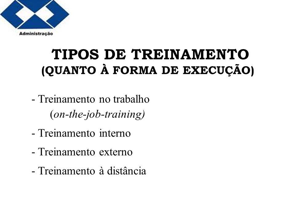 TIPOS DE TREINAMENTO (QUANTO À FORMA DE EXECUÇÃO)