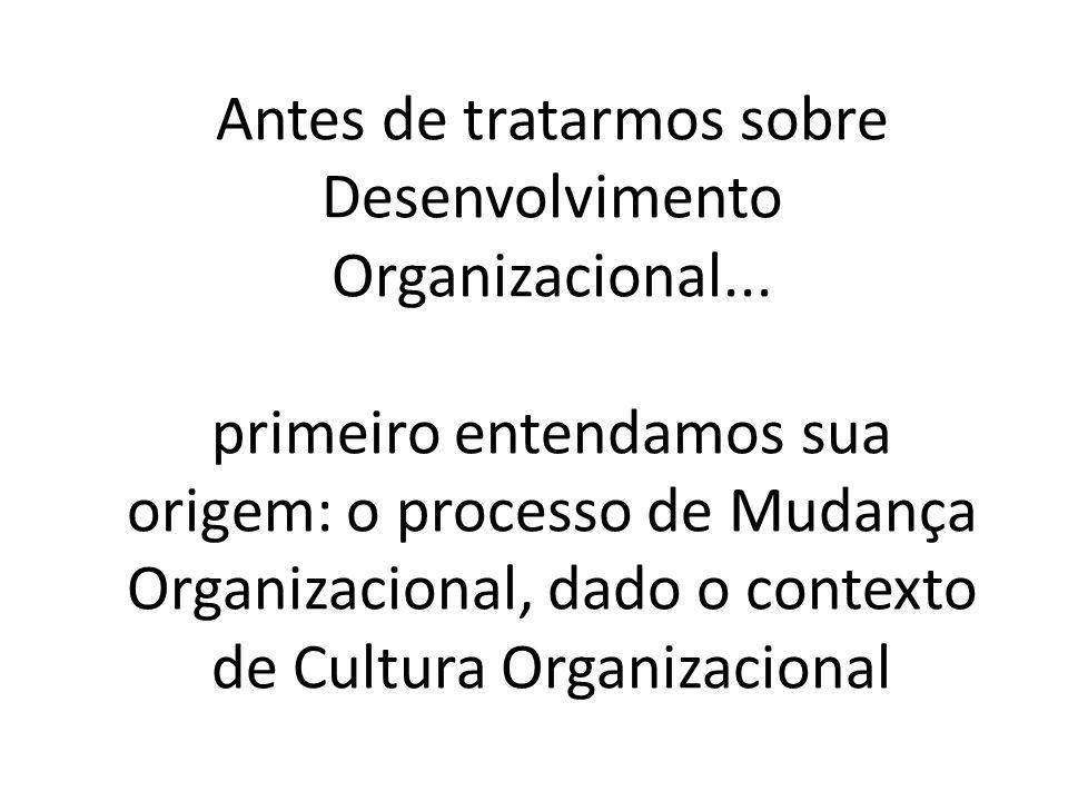 Antes de tratarmos sobre Desenvolvimento Organizacional
