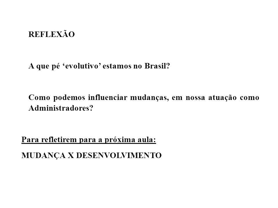 REFLEXÃO A que pé 'evolutivo' estamos no Brasil