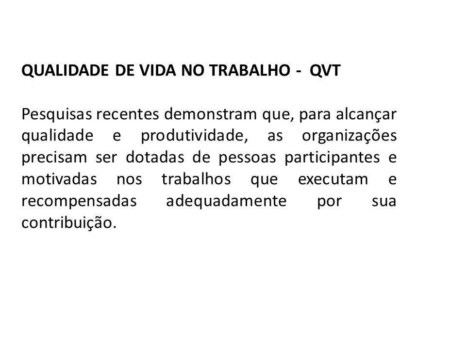 QUALIDADE DE VIDA NO TRABALHO - QVT