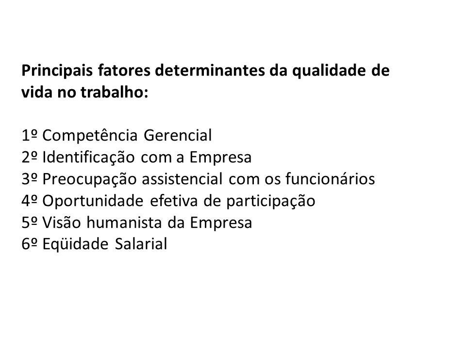 Principais fatores determinantes da qualidade de vida no trabalho: