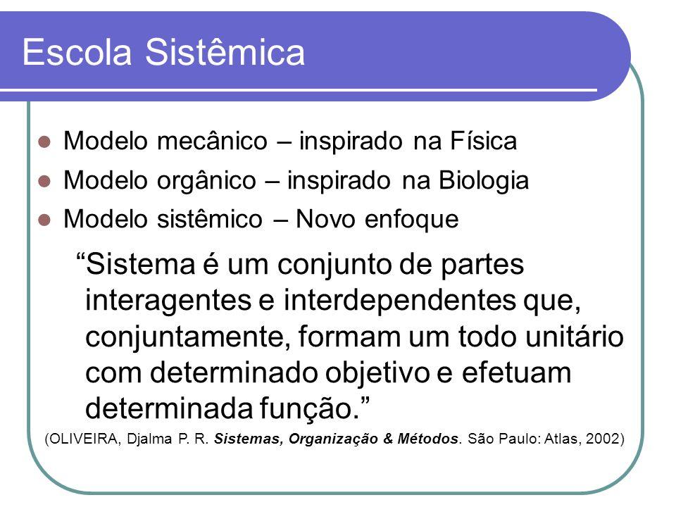 Escola Sistêmica Modelo mecânico – inspirado na Física. Modelo orgânico – inspirado na Biologia. Modelo sistêmico – Novo enfoque.
