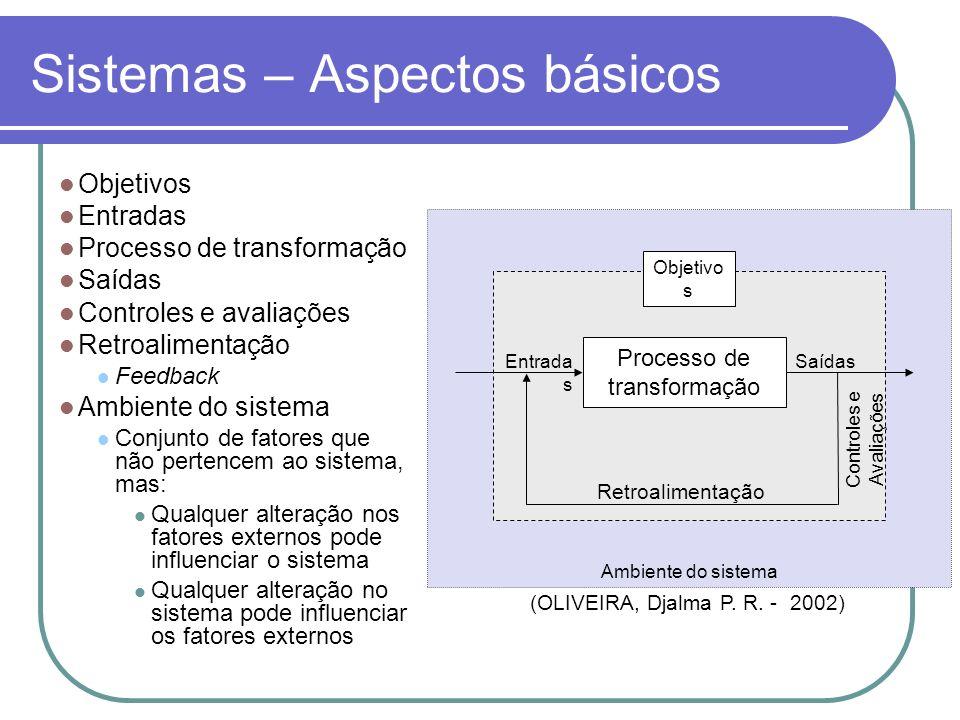 Sistemas – Aspectos básicos