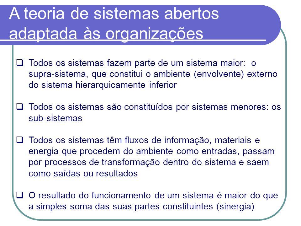 A teoria de sistemas abertos adaptada às organizações
