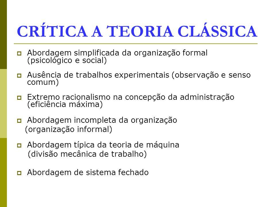 CRÍTICA A TEORIA CLÁSSICA