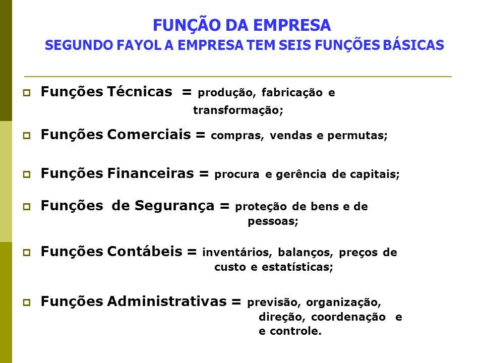 FUNÇÃO DA EMPRESA SEGUNDO FAYOL A EMPRESA TEM SEIS FUNÇÕES BÁSICAS