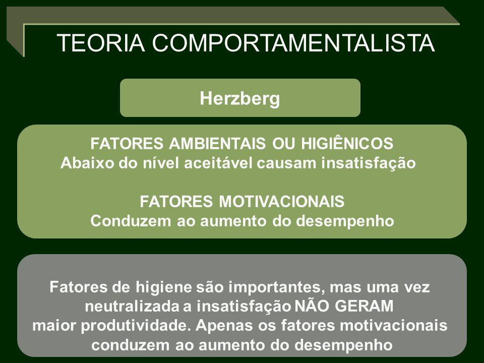 TEORIA COMPORTAMENTALISTA