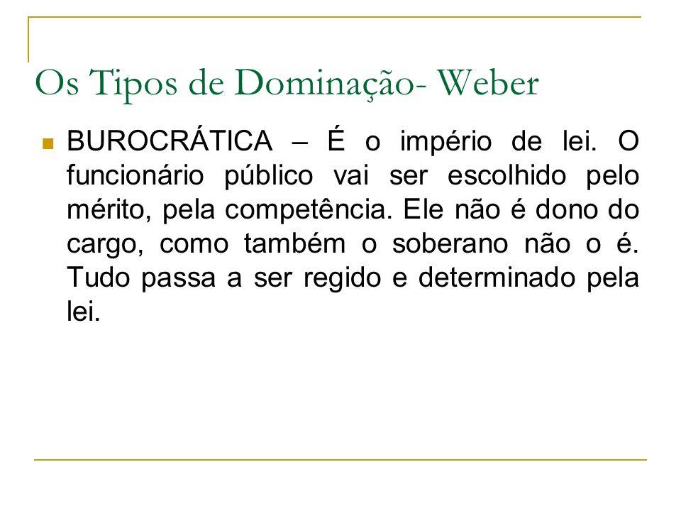 Os Tipos de Dominação- Weber