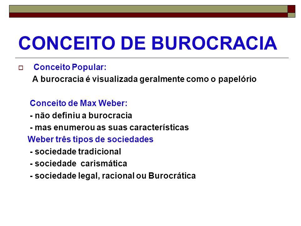 CONCEITO DE BUROCRACIA